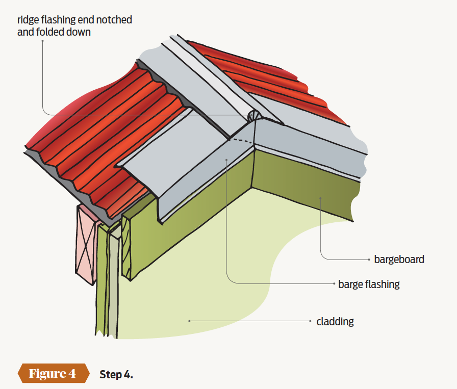 Flashings Critical For Weathertightness Placemakers